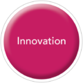 Visit Innovation Support Topic
